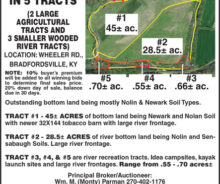 Coming Auction – 75 Acres M/L. Bradfordsville KY.